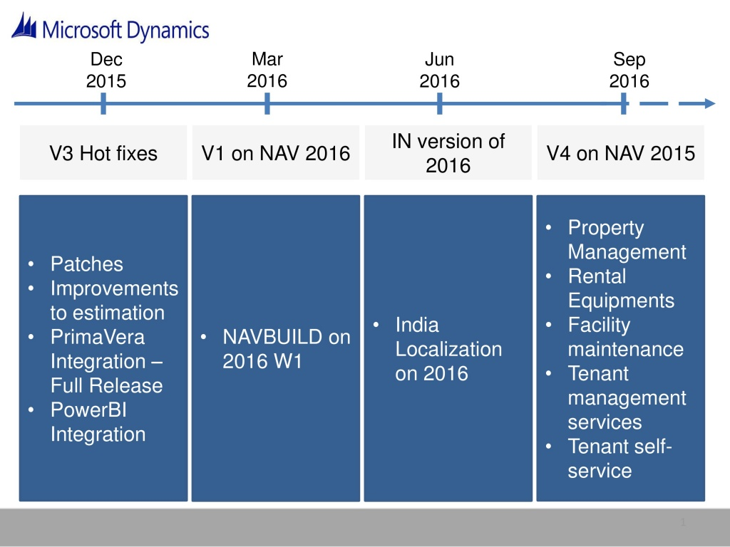 NAVBUILD-RoadMap-Nov2015-page-0